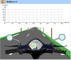 Resultado de imagen de educaplus Construye la gráfica V/T en moto